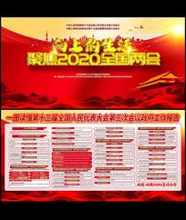2020年全国两会政府工作报告展板宣传栏