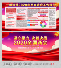 大气2020全国两会精神宣传展板