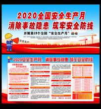 2020安全生产月主题安全生产展板