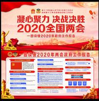 解读2020全国两会政府工作报告展板