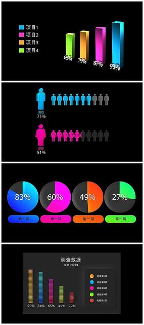 数据表分析有通道视频模板