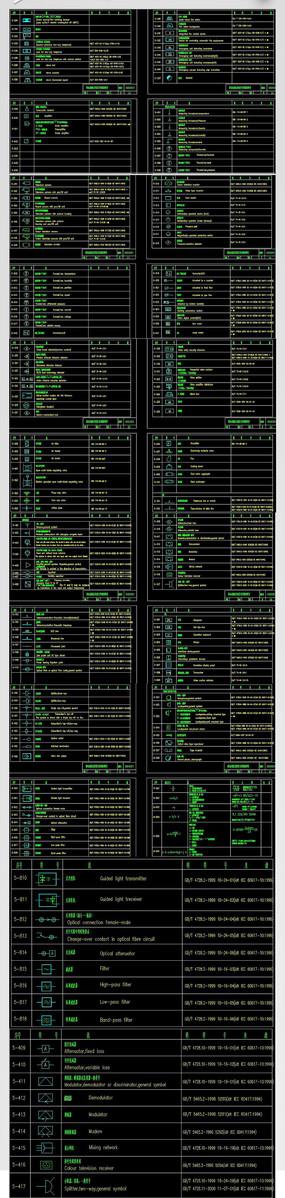 CAD电器标志电器标准图库设计大全
