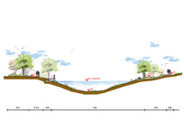 滨水公园景观驳岸断面图 剖面图