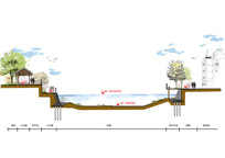 滨水景观断面图公园景观剖面图 廊架剖面素材