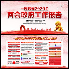 2020全国两会宣传展板设计