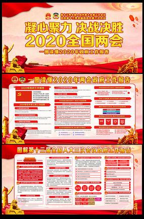 2020两会政府工作报告展板