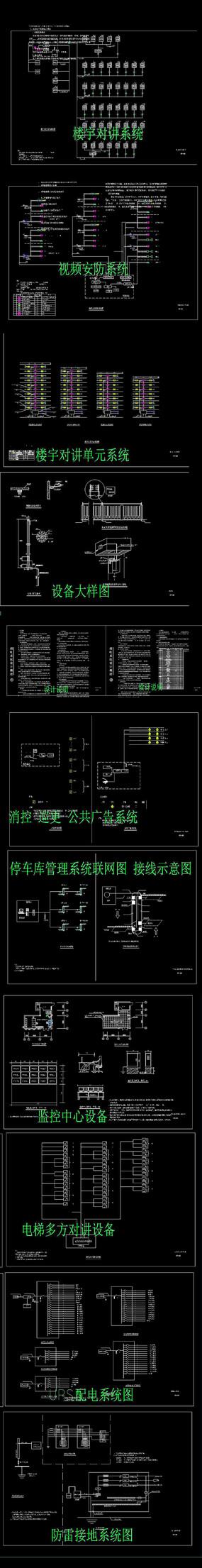 小区智能化系统图