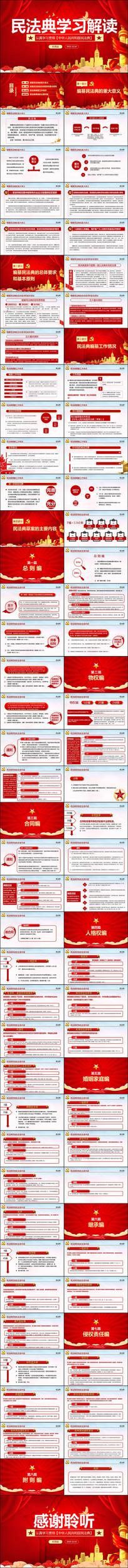 民法典草案学习解读党建党课PPT