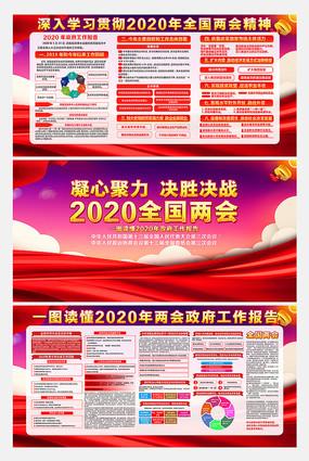 聚焦2020全国两会宣传展板
