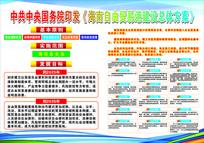 海南自由贸易港建设总体方案展板