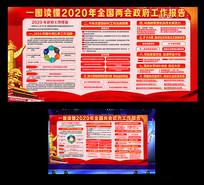 一图读懂2020两会政府工作报告宣传栏