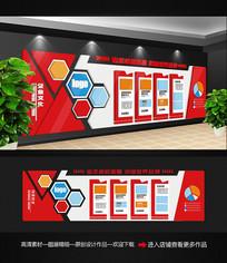 精美大气企业文化墙设计