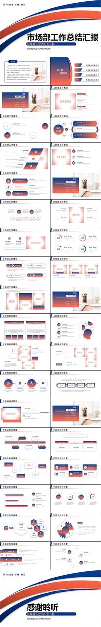 市场部工作计划营销计划策划方案PPT