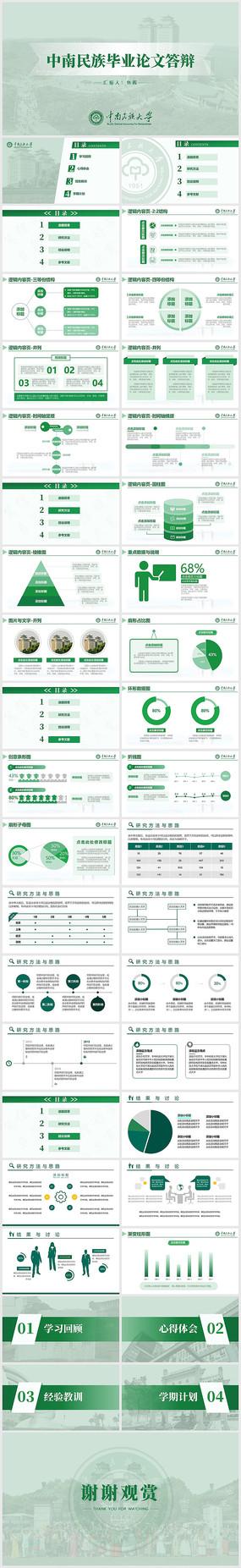 中南民族大学蓝色完整框架毕业论文答辩