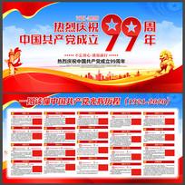 建党99周年党的光辉历程展板