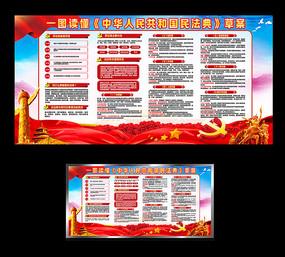2020中华人民共和国民法典草案解读展板