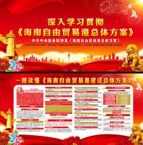 海南自由贸易港建设方案宣传展板