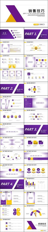 客户管理与销售技巧培训ppt模板