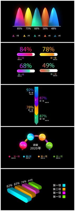 科技企业数据分析图表视频模板