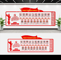 七一建党节党的光辉历程文化墙