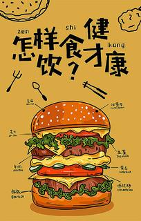 饮食健康海报设计