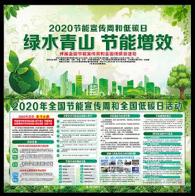 2020节能宣传周低碳日展板
