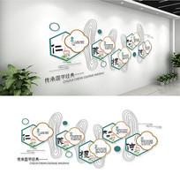 创意国学文化墙设计