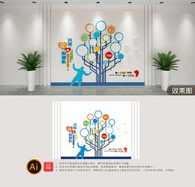 树形员工风采企业文化墙照片墙