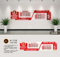 党员廉洁自律文化墙中国风廉政文化墙