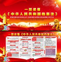 中华人民共和国档案法展板