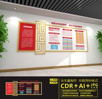 2020年安全生产施工宣传文化墙