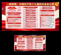 党的十九届四中全会党建宣传展板
