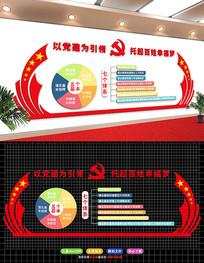 五个基本七个体系党建文化墙