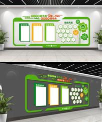绿色清新班组校园形象墙