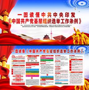 中国共产党基层组织选举工作条例展板