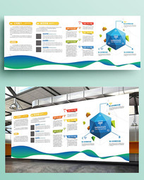 企业宣传文化展板设计