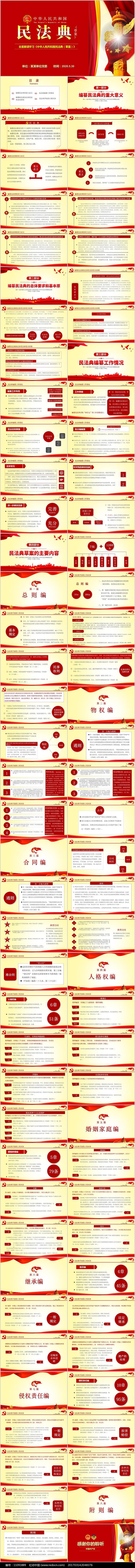 中华人民共和国民法典PPT模板图片