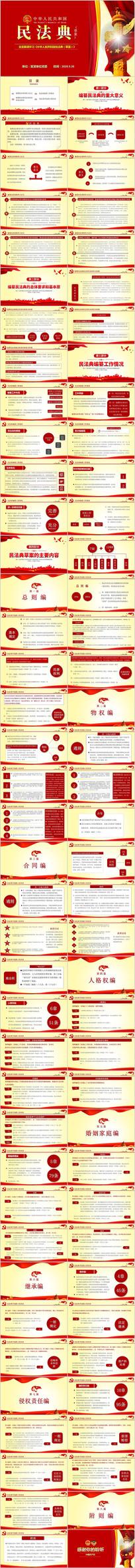 中华人民共和国民法典PPT模板