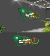 校园绿色环保食堂文化墙