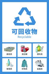 手绘垃圾分类可回收垃圾贴纸图标海报