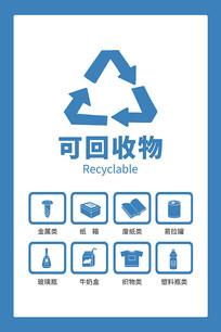 原创手绘垃圾分类可回收物图标贴纸海报