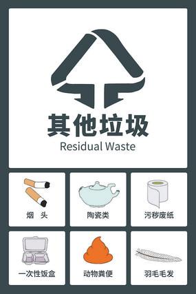 原创手绘垃圾分类其他垃圾贴纸图标海报