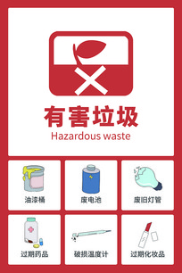原创手绘垃圾分类有害垃圾贴纸图标海报