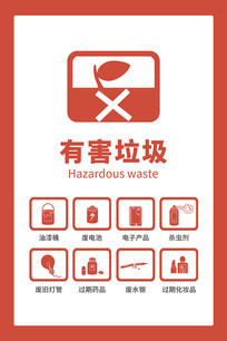 原创手绘垃圾分类有害垃圾图标贴纸海报