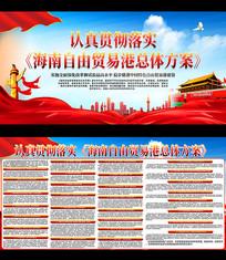 学习海南自由贸易港建设总体方案宣传栏