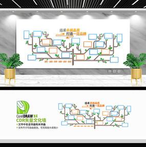 创意树形企业文化墙