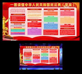 学习解读中华人民共和国民法典草案展板