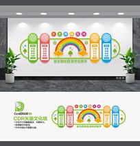 卡通幼儿园小学校园文化墙