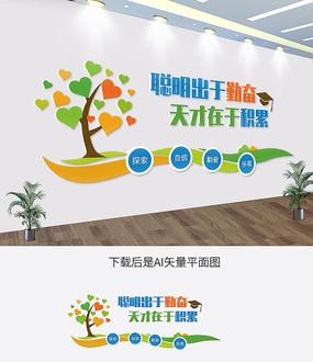 学校校园励志标语文化墙设计