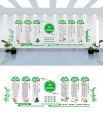 绿色版党员的权利义务和各项条例党建展板